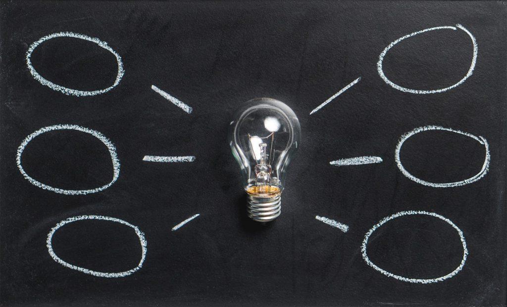 opbouw energierekening